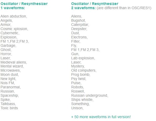 Detailed oscillator waveforms list